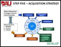Acquisition Strategies for Miniature Businesses