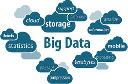 Define on Business advantages of using Big Data Analytics