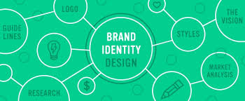 Build a Successful Brand Identity
