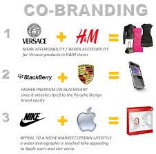 Power of Co-Branding