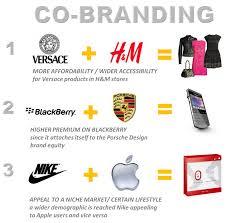 Power of Co-Branding