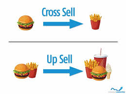 Cross Selling Procedures