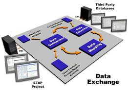 Data Exchange Services and Marketing Tools