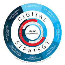 Significance of Digital Strategy