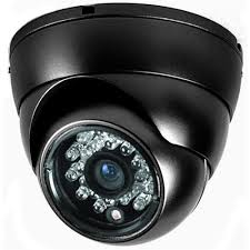 Advantages of a Dome Security Camera