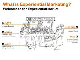Why Small Businesses Consider Experiential Marketing
