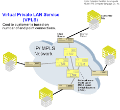Cloud VPLS Provider Security