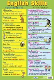 Skills of English Language – the use of Quantifier