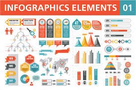 Discuss on Infographics