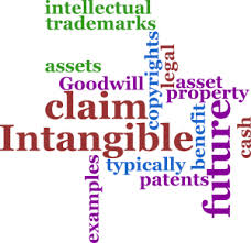 Assessment and Measurement of Intangible Assets