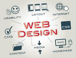 Discuss on the Ideal Internet Design Business