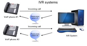 Define on IVR Solution