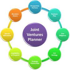 Construct Joint Venture Relationships