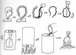 Explain on Lost Wax Casting Process and Implementations