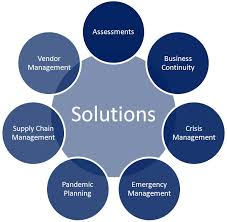 Performance Management Solutions