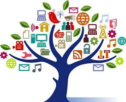 Business Marketing Communications