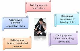 Importance of Negotiation Skills Training