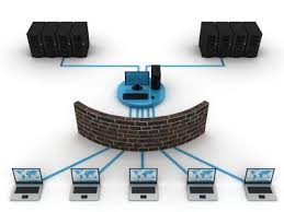 Significance of Network Security Solutions