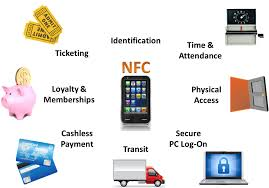Discuss on Discuss on NFC Technology