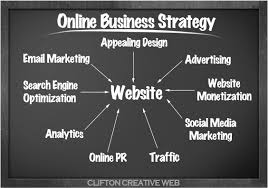 Define on Online Business Strategies and Marketing Skills