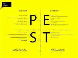 Pest Analysis is a Good Strategic Tool