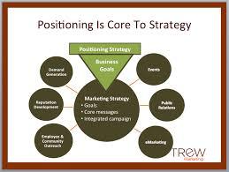 Fundamentals of Positioning