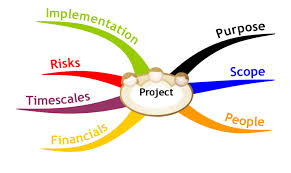 Foundations for Successful Project Planning