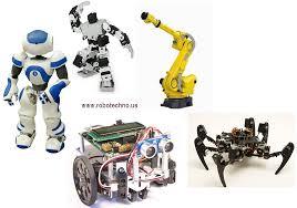 Kinds of Technology
