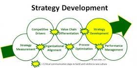 Strategic Development on Angelina Face Wash