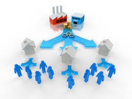 Efficient Global Supply Chain Management
