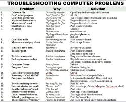 Computer Troubleshooting Guide