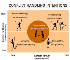 Challenge of Conflict Handling