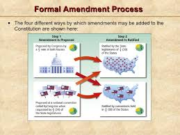Amending process of the Constitution