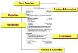 How to Write an Effective Business Resume