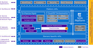 Define on Network Infrastructure Protection