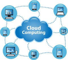 Significance Cloud Computing in Business