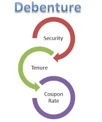 Explain on Debenture