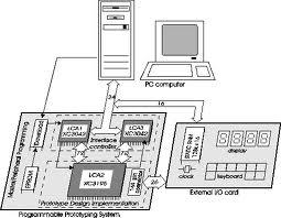 Lecture on Digital Logic Design