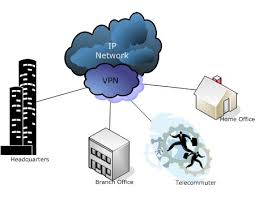 Cisco VPN Basics