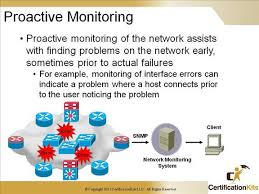Proactive Network Monitoring