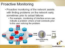 Proactive Network Monitoring