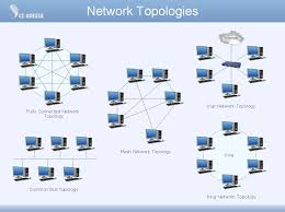 Kinds of Network Topologies