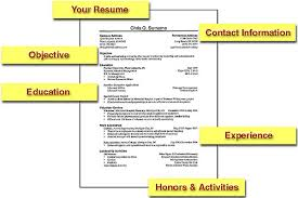 Guidelines for Effective Resume