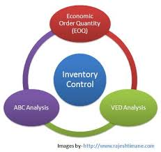 significance of the study of inventory management The primary purpose of the study is to determine the critical challenges facing critical challenges of inventory management in of little significance.