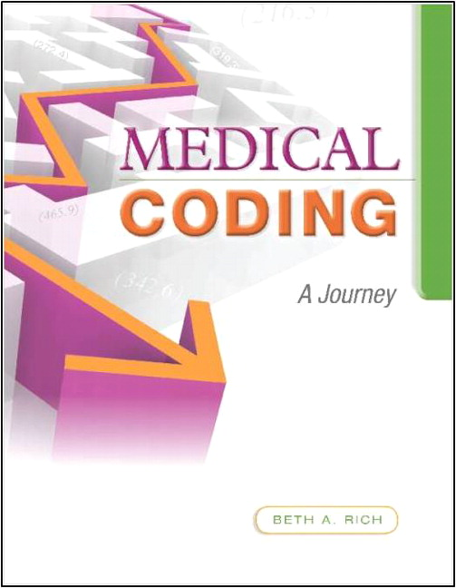 Discuss on Medical Coding Services