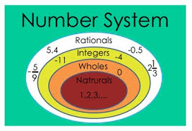 Digital Systems and Number Systems