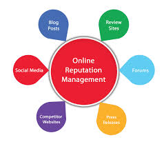 Guidelines for Online Reputation Management