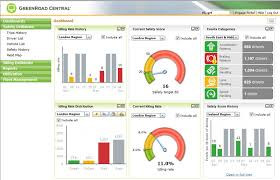 Define and Discuss on Performance Reporting