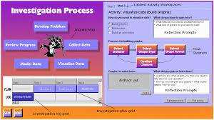 Case Study on Problem Analysis of Preliminary Investigation