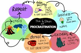 How to Prevent Procrastination